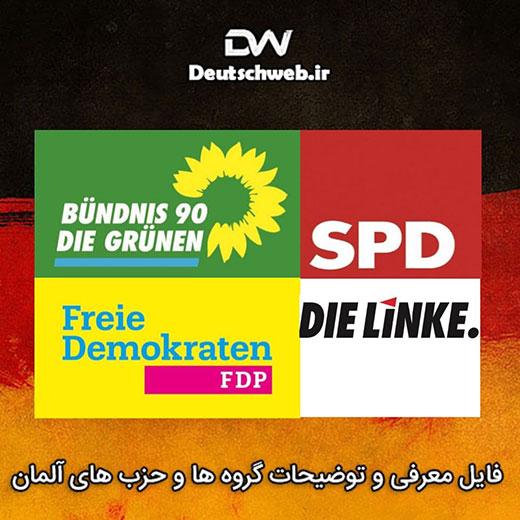 فایل معرفی و توضیحات گروه ها و حزب های آلمان